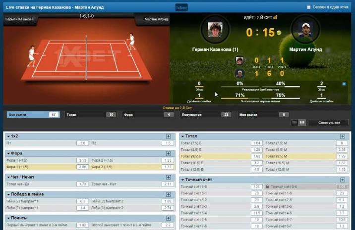 Ставки на теннис в БК 1xbet