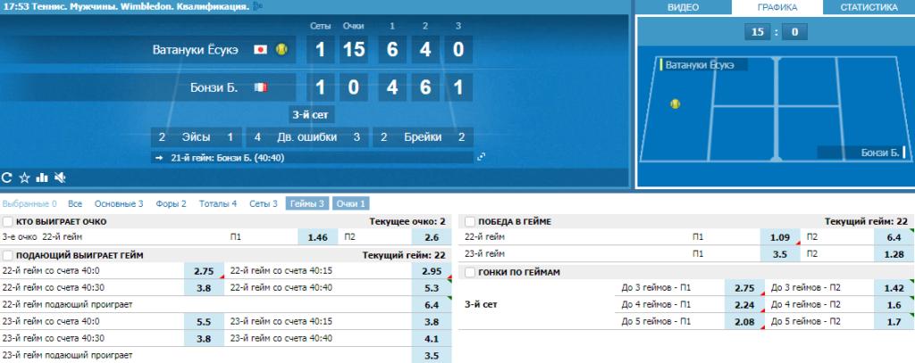 Программа расчета ставок для тенниса